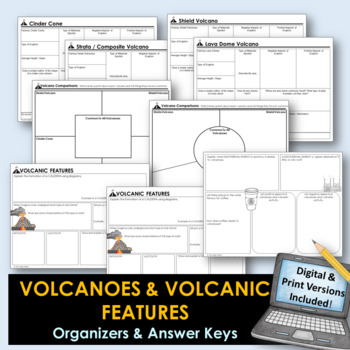 Plate Tectonics / Earthquakes / Volcanoes ~ Graphic Organizer Bundle