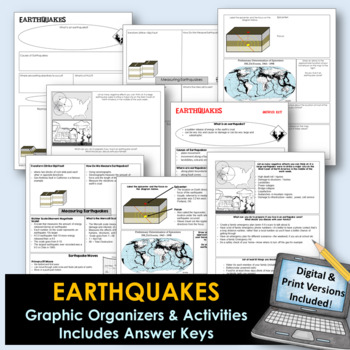 Plate Tectonics / Earthquakes / Volcanoes ~ Graphic Organizer Bundle