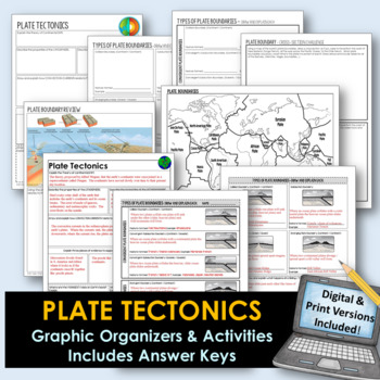 Plate Tectonics / Earthquakes / Volcanoes Organizers | PRINT & DIGITAL