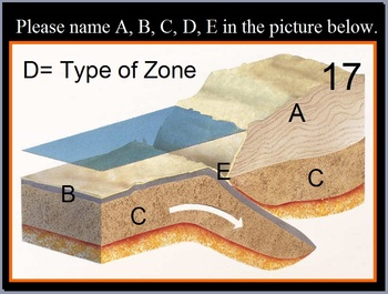 Dynamic Earth Geology Quiz Game