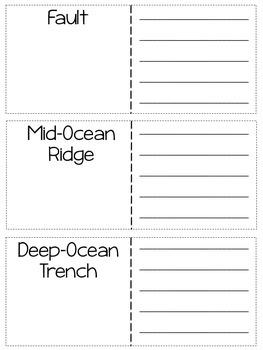 Plate Tectonics Vocabulary Flash Cards