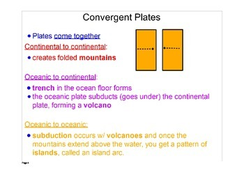 Plate Tectonics Foldable Flipchart ONLY