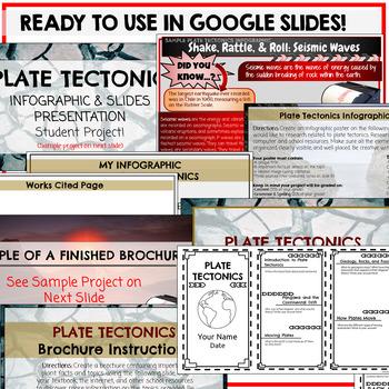 Plate Tectonics Google Classroom Student Projects