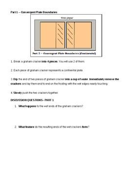 Plate Tectonics Graham Cracker Lab!