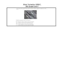 Plate Tectonics- Hyperdoc