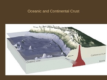 Plate Tectonics, Inside the Earth, and Continental Drift Powerpoints!
