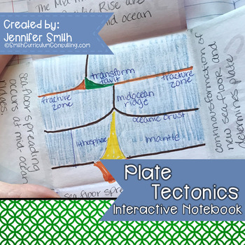 Plate tectonics map teaching resources teachers pay teachers plate tectonics interactive notebook unit earth science fandeluxe