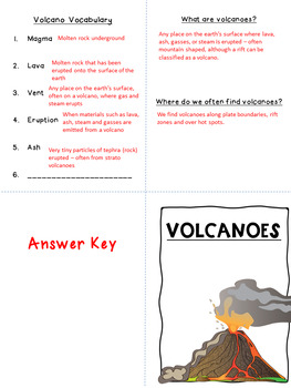 Plate Tectonics Interactive Notebook- Volcanoes, Earthquakes, Plate Boundaries