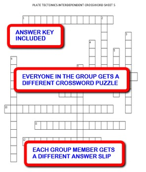 Plate Tectonics: Interdependent Crossword Puzzles Activity
