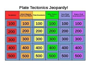 Plate Tectonics Jeopardy! Continental Drift