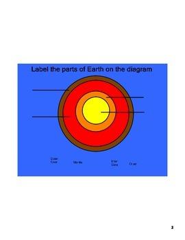 Plate Tectonics Jeopardy