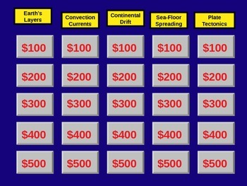 Plate Tectonics Jeopardy Review Game