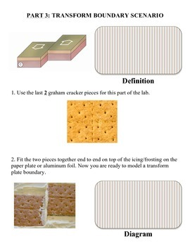 Plate Tectonics LAB:  Yummy!  Eat Your Boundaries (Graham Crackers and Fluff)