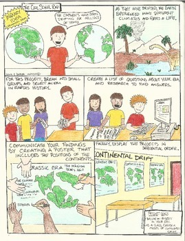 Plate Tectonics Activity / Lesson Plan