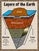Plate Tectonics: Next Generation Science 4-ESS2-2