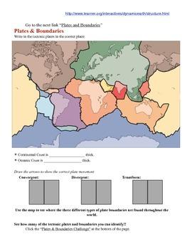 Plate Tectonics Organizer