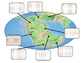 Plate Tectonics, Pangaea, and Continental Drift LAB (Lots of FUN!!!)