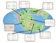 Plate Tectonics, Pangaea, and Continental Drift LAB (Lots