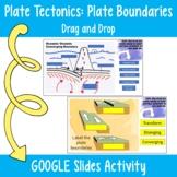Plate Tectonics: Plate Boundaries Drag and Drop Digital Activity