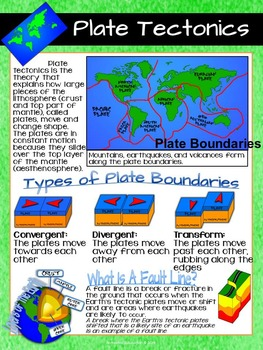 Plate Tectonics Poster with Augmented Reality
