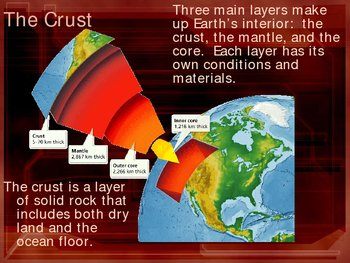 Plate Tectonics Power Point Presentation