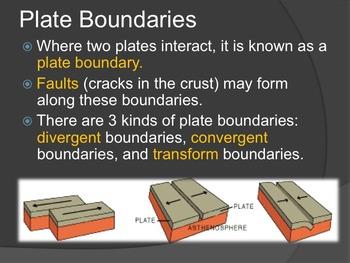 Plate Tectonics PowerPoint--Convergent, Divergent, and Transform Boundaries
