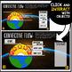 Plate Tectonics PowerPoint - Interactive