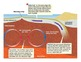 Plate Tectonics - PowerPoint - the basics