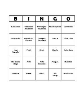 Plate Tectonics - Review Game - Vocabulary BINGO