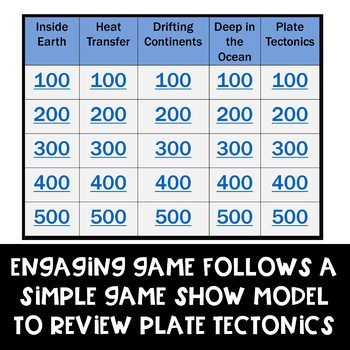 Plate Tectonics Review Jeopardy Game