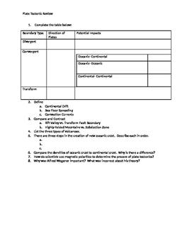 Plate Tectonics Review Sheet