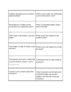 Plate Tectonics Review cards