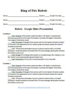 Plate Tectonics Ring of Fire Project Activity