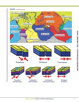 Plate Tectonics - STEM Lesson Plan With Journal Page