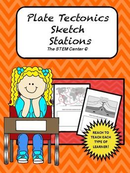Plate Tectonics Sketch Station