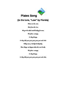 Plate Tectonics Song