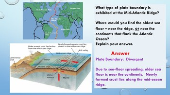 Plate Tectonics Starters (Warm-Ups) for Earth Science