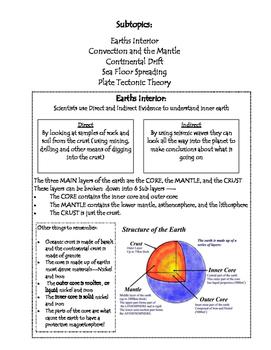Plate Tectonics Study Guide