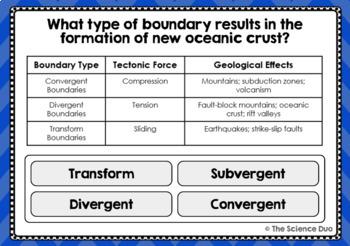 Plate Tectonics Task Cards - Digital Boom Cards™