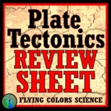 Plate Tectonics Review Worksheet Middle School NGSS MS-ESS2-3