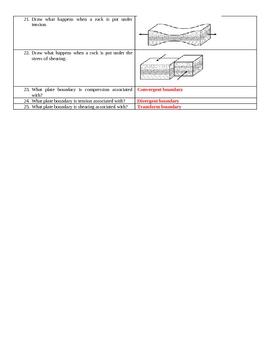 Plate Tectonics Test Study Guide