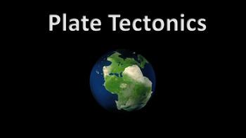 Plate Tectonics (Totally Animated)
