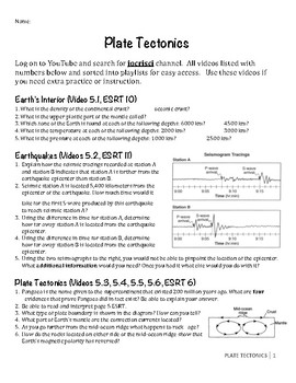 Plate Tectonics Unit Packets