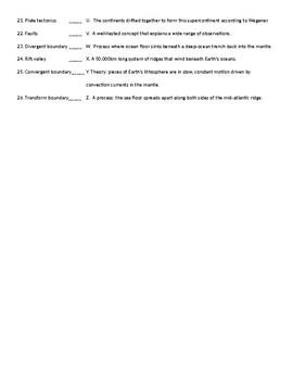 Plate Tectonics Vocabulary Matching 26 Terms
