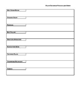 Plate Tectonics Vocabulary Sheet
