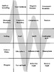 Plate Tectonics Vocabulary Station