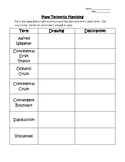 Plate Tectonics Vocabulary- basic