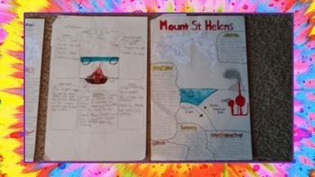 Plate Tectonics, Volcanoes, and Earthquakes Poster Project Assessment
