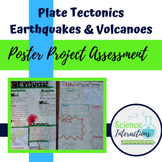 Plate Tectonics, Volcanoes, and Earthquakes Poster Project