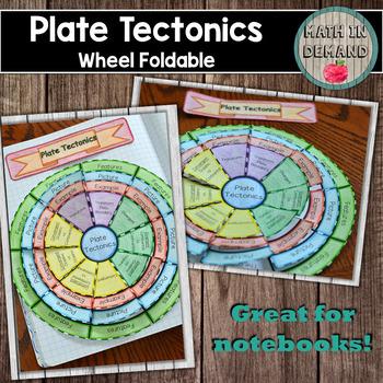 Plate Tectonics Wheel Foldable (Plate Boundaries)